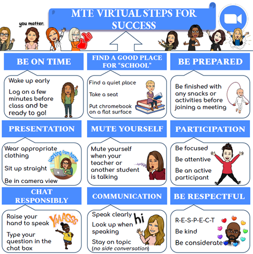 Virtual Steps for Success Bitmojis of Teachers